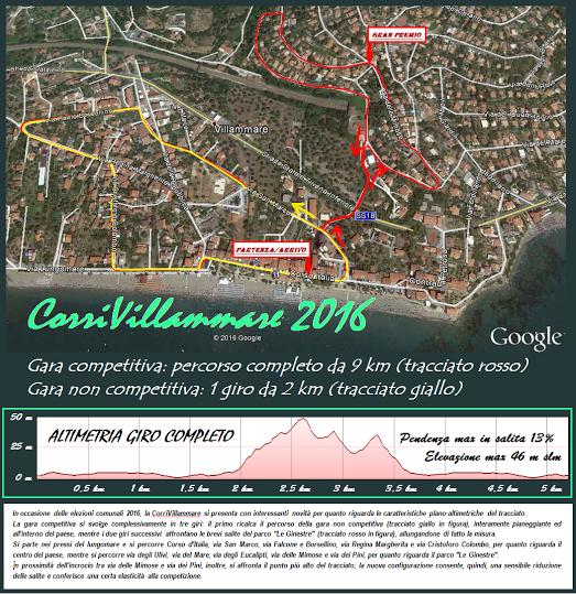 CorriVillammare, cambia il percorso della 5^ edizione