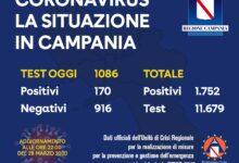 Photo of Campania: sono 1752 i casi di coronavirus