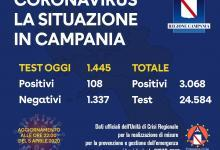 Photo of Coronavirus: in Campania superati i tremila casi