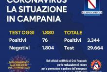 Photo of Coronavirus, oggi 76 positivi in Campania