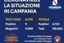 Photo of Coronavirus: 9 nuovi contagi in Campania