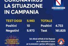Photo of Coronavirus: 10 contagi in Campania su quasi 6000 tamponi
