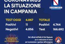 Photo of Coronavirus: oggi 11 i contagi in Campania