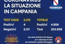Photo of Coronavirus, 4 positivi in Campania