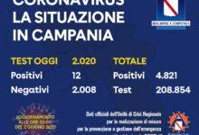 Photo of Coronavirus, risalgono i positivi in Campania: oggi 12