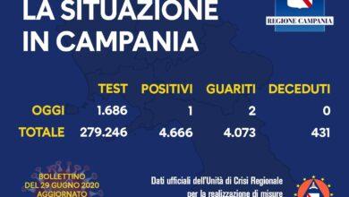 Photo of Coronavirus: un solo contagio in Campania