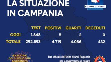 Photo of Coronavirus, 5 contagi in Campania